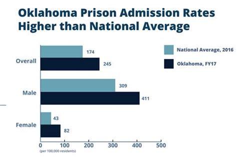 Criminal justice college application essay 2017